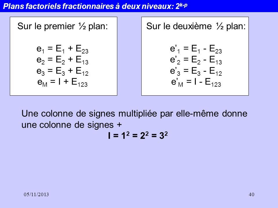 Sur le premier ½ plan: e1 = E1 + E23 e2 = E2 + E13 e3 = E3 + E12