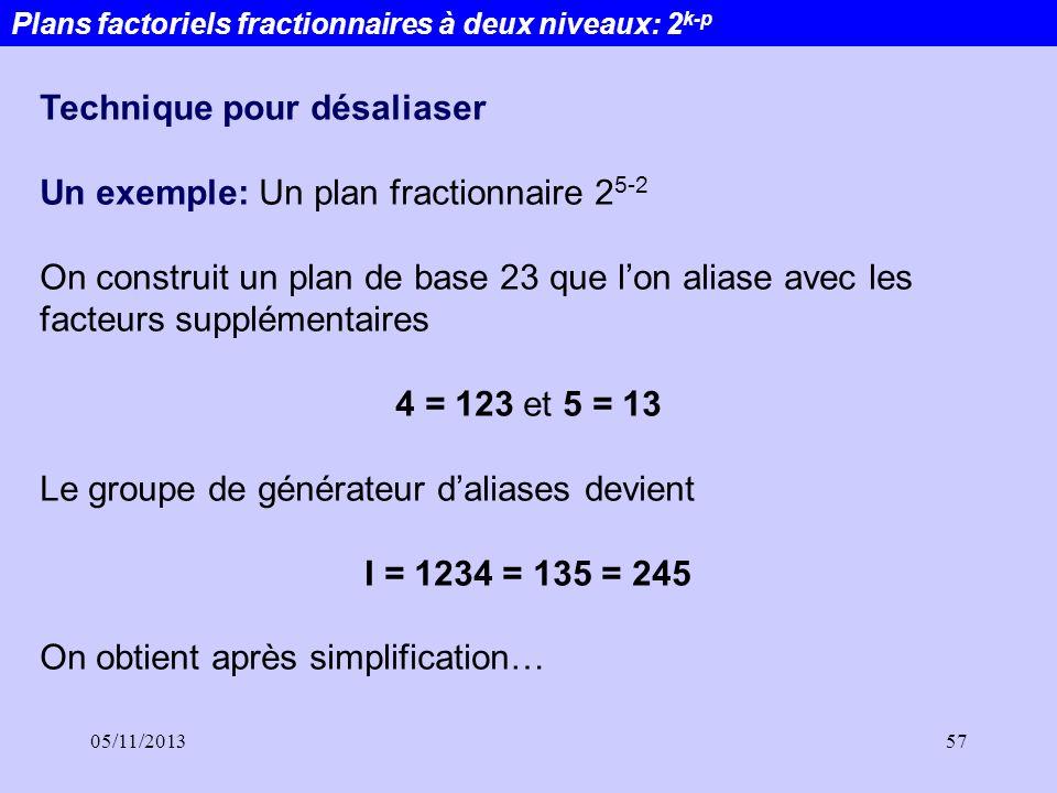 Technique pour désaliaser Un exemple: Un plan fractionnaire 25-2