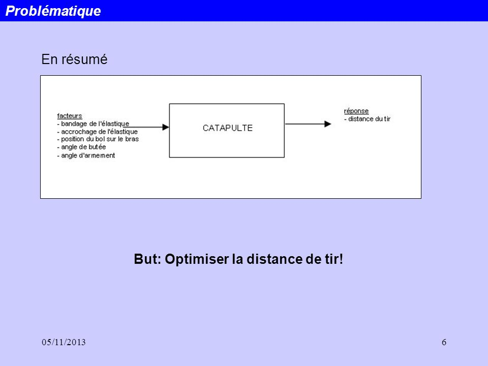 But: Optimiser la distance de tir!