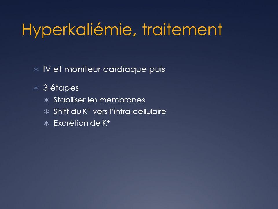 Hyperkaliémie, traitement