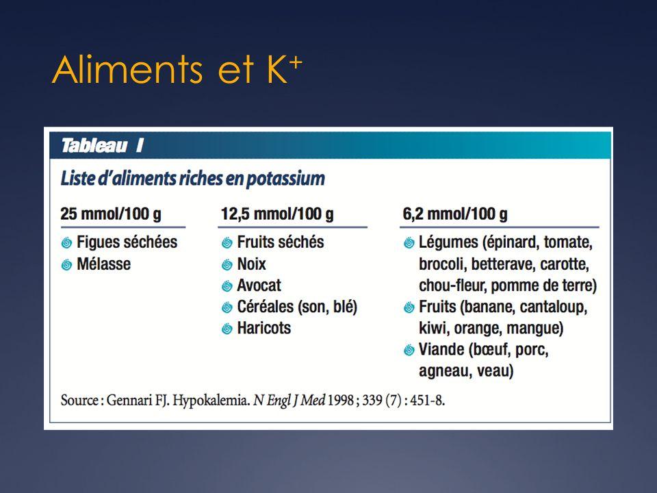 Aliments et K+