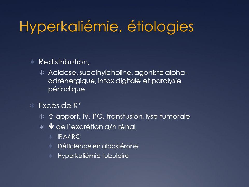 Hyperkaliémie, étiologies