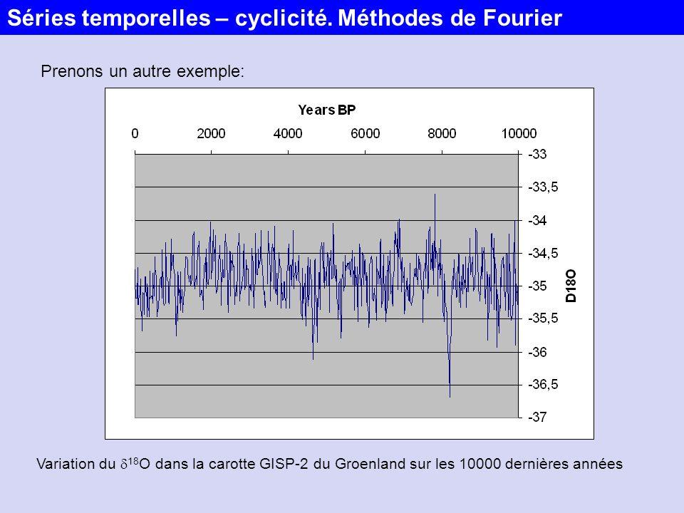 Séries temporelles – cyclicité. Méthodes de Fourier