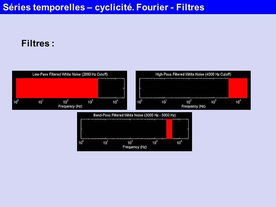 Séries temporelles – cyclicité. Fourier - Filtres