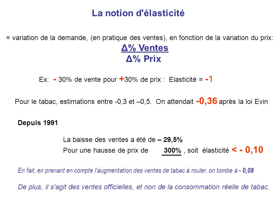 La notion d élasticité Δ% Prix