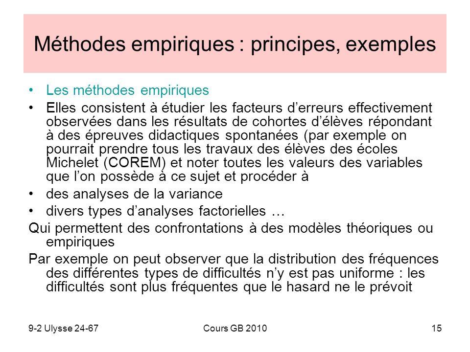 Méthodes empiriques : principes, exemples