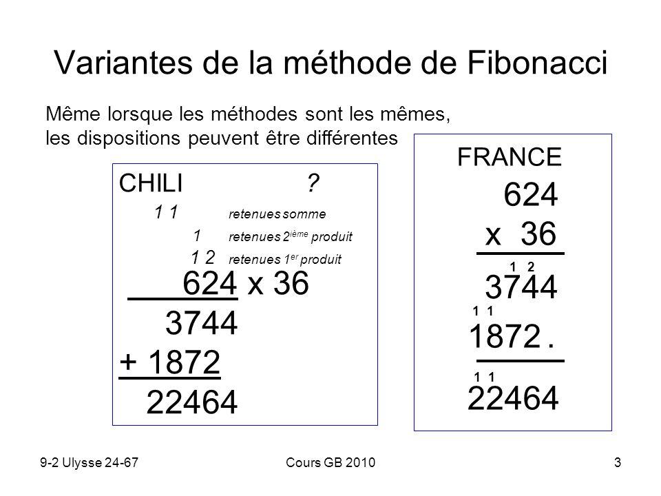 Variantes de la méthode de Fibonacci