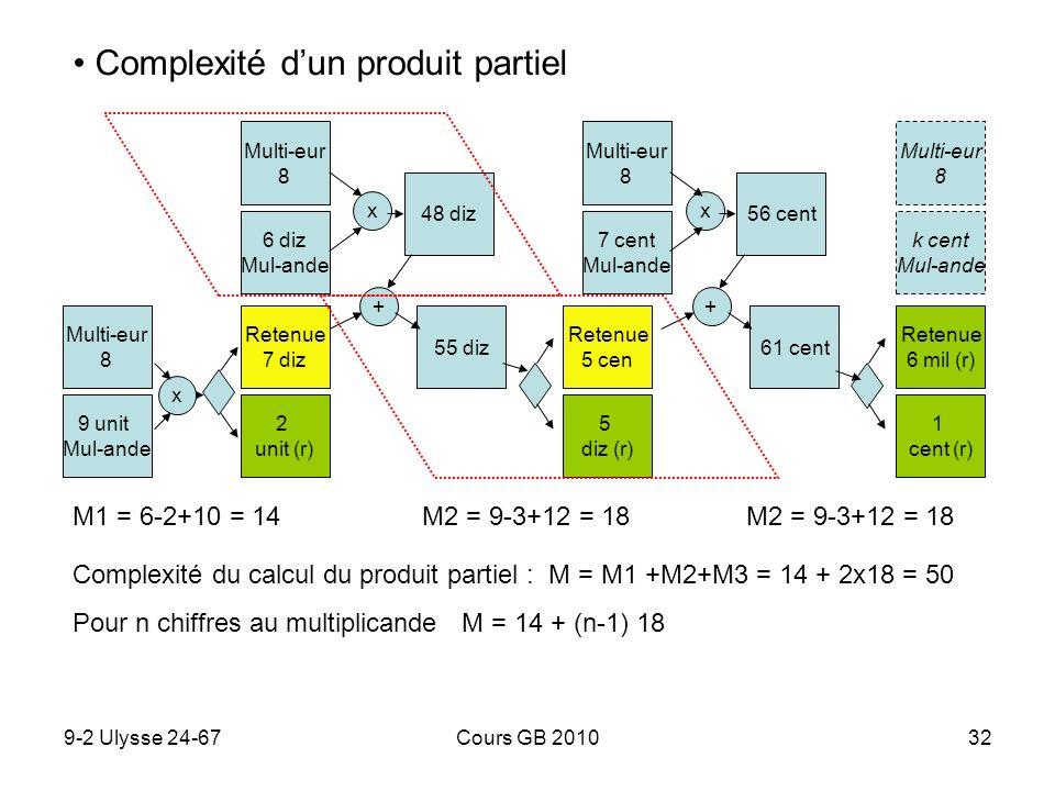 Complexité d'un produit partiel