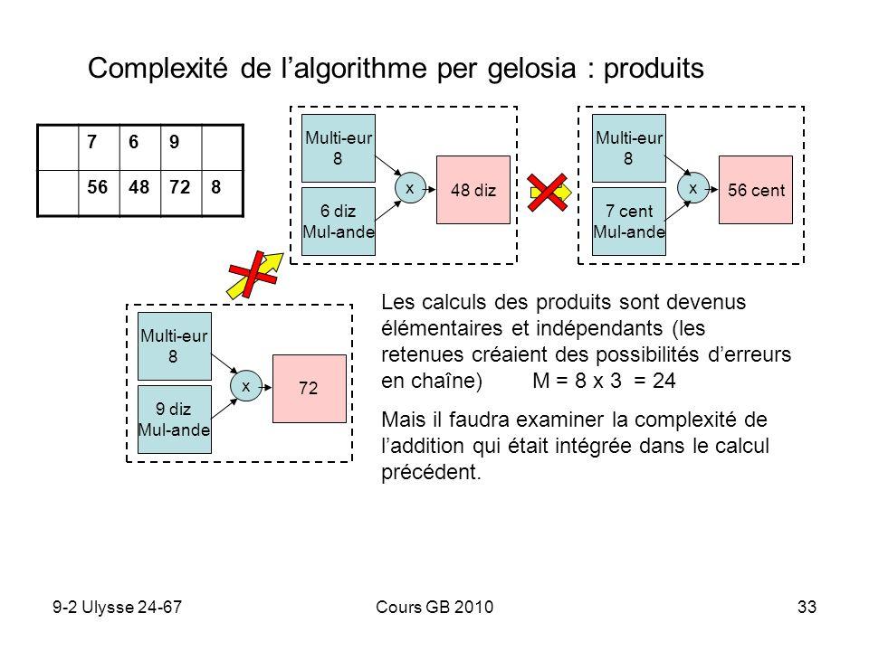 Complexité de l'algorithme per gelosia : produits