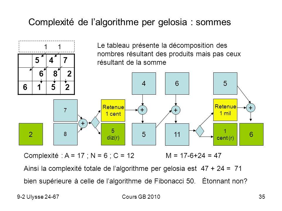 Complexité de l'algorithme per gelosia : sommes