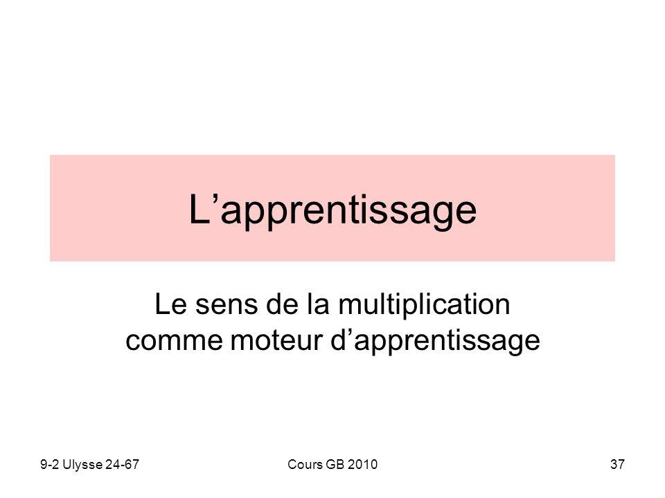 Le sens de la multiplication comme moteur d'apprentissage