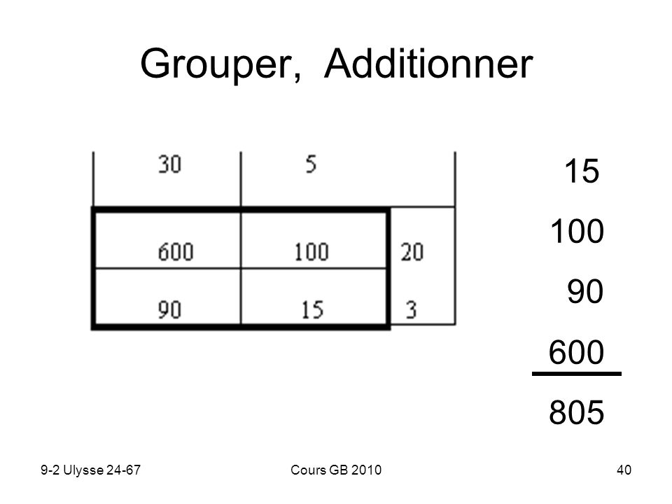 Grouper, Additionner 15 100 90 600 805 9-2 Ulysse 24-67 Cours GB 2010