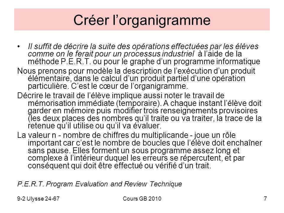 Créer l'organigramme