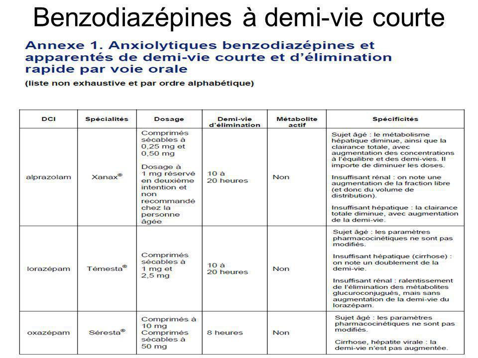 Benzodiazépines à demi-vie courte