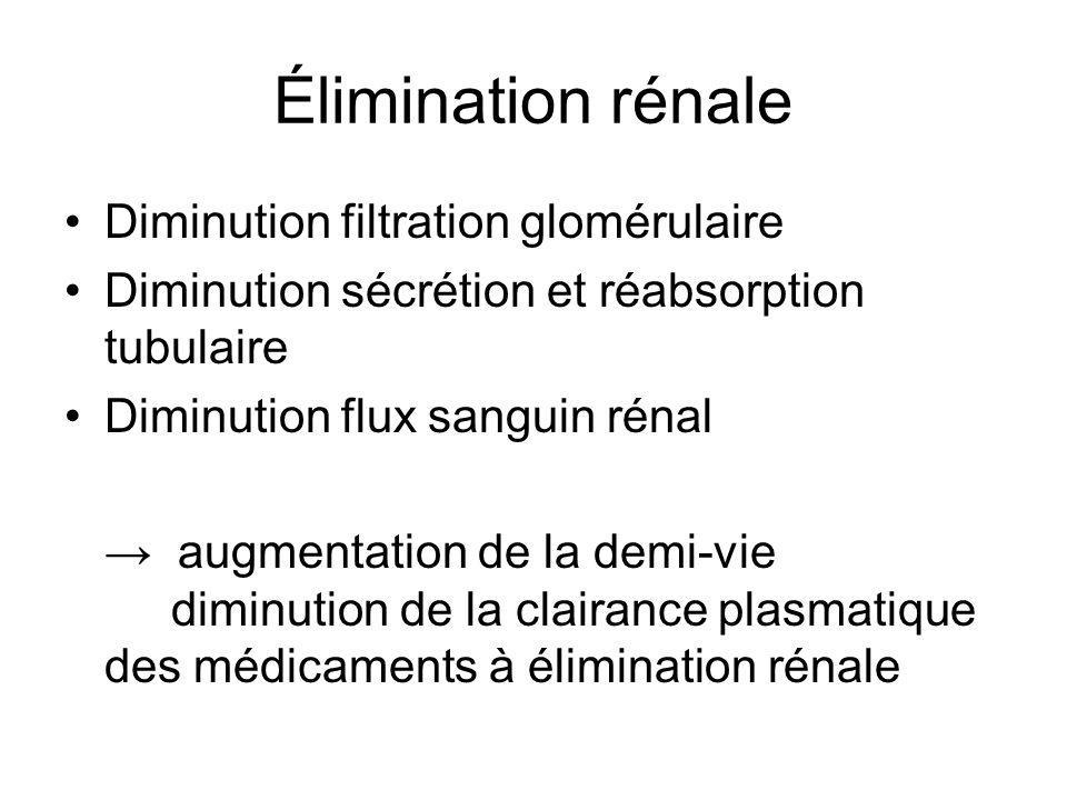 Élimination rénale Diminution filtration glomérulaire