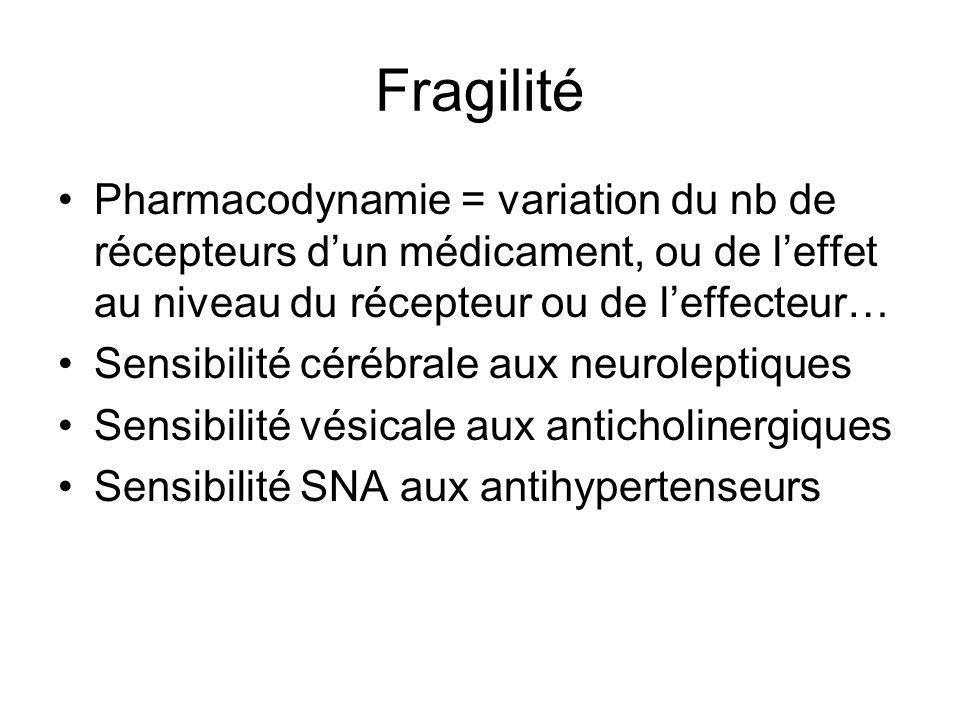 Fragilité Pharmacodynamie = variation du nb de récepteurs d'un médicament, ou de l'effet au niveau du récepteur ou de l'effecteur…