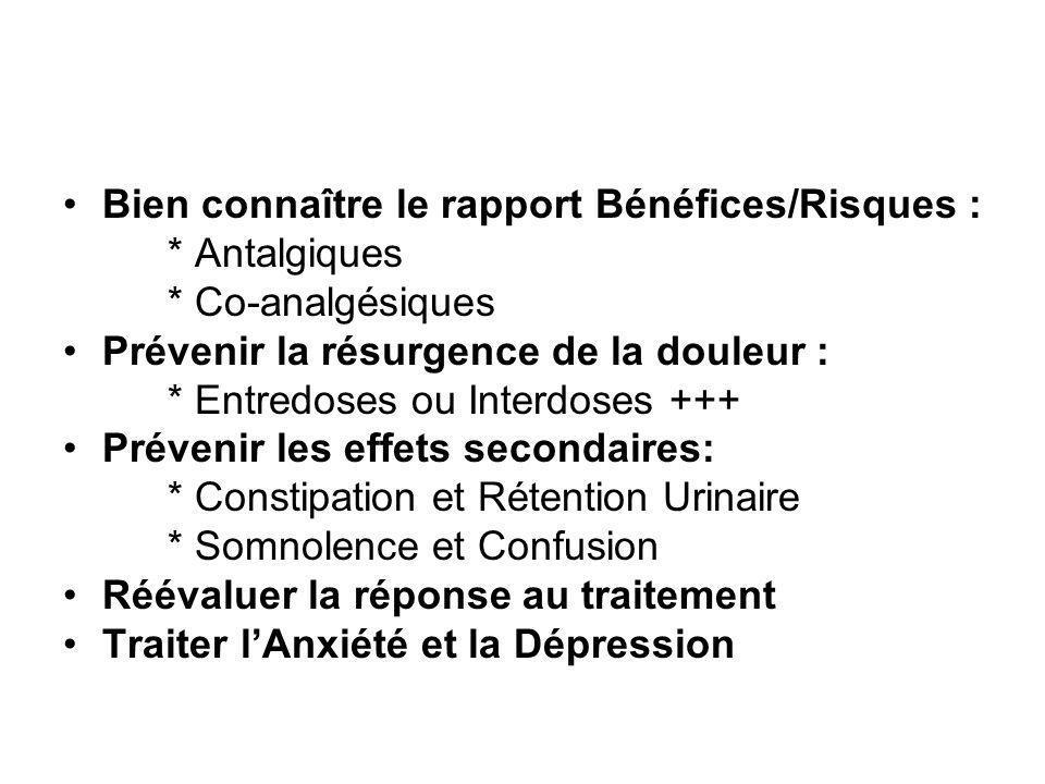Bien connaître le rapport Bénéfices/Risques :