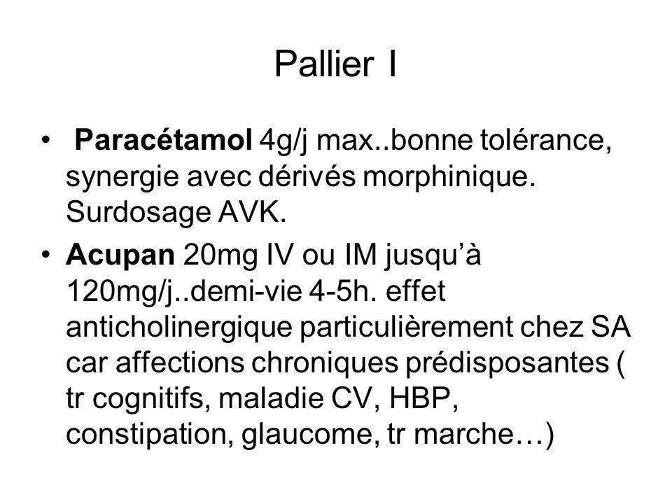 Pallier I Paracétamol 4g/j max..bonne tolérance, synergie avec dérivés morphinique. Surdosage AVK.