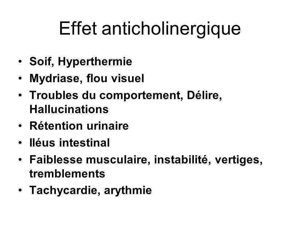 Effet anticholinergique