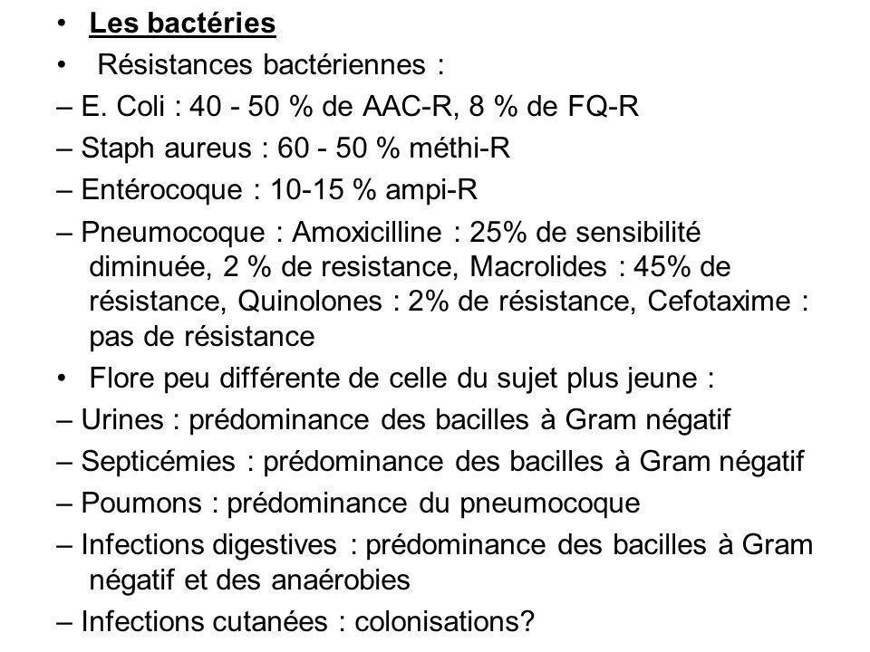 Les bactéries Résistances bactériennes : – E. Coli : 40 - 50 % de AAC-R, 8 % de FQ-R. – Staph aureus : 60 - 50 % méthi-R.