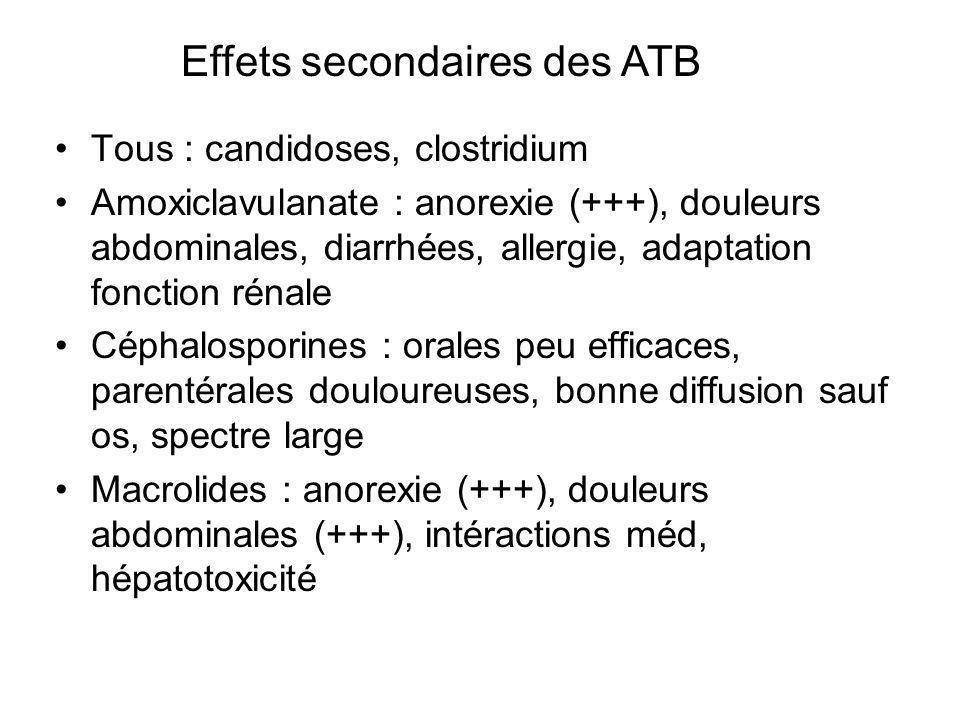 Effets secondaires des ATB