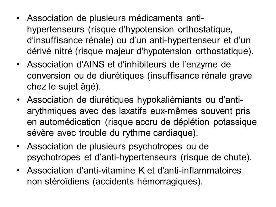 Association de plusieurs médicaments anti-hypertenseurs (risque d'hypotension orthostatique, d'insuffisance rénale) ou d'un anti-hypertenseur et d'un dérivé nitré (risque majeur d hypotension orthostatique).
