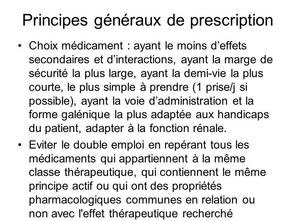Principes généraux de prescription