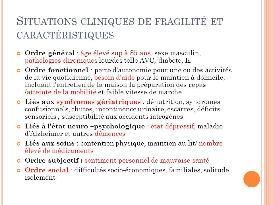 Situations cliniques de fragilité et caractéristiques