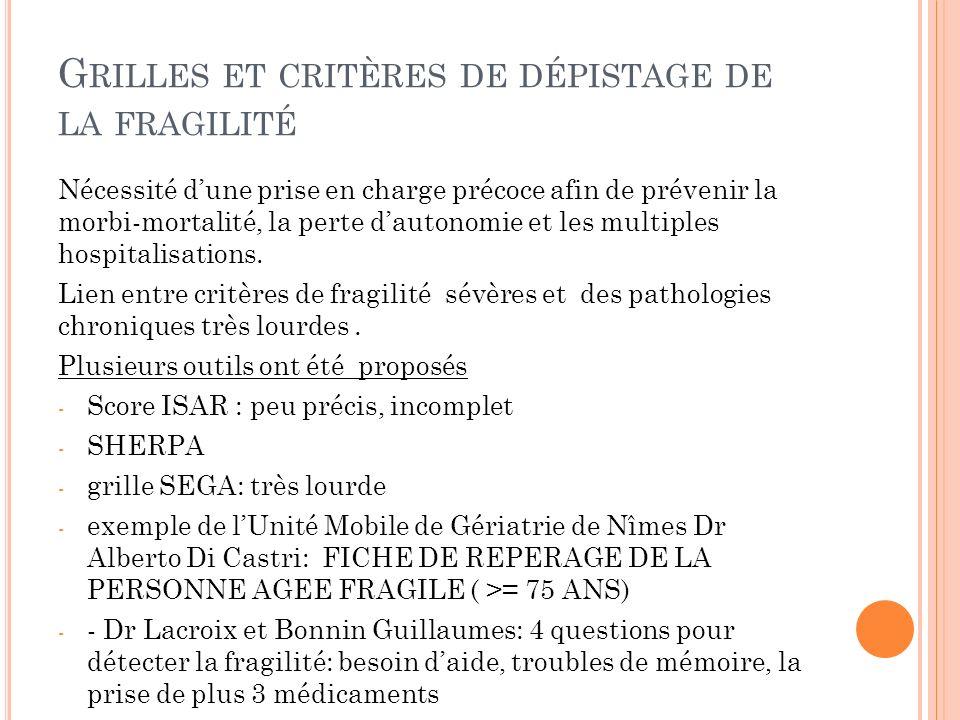 Grilles et critères de dépistage de la fragilité