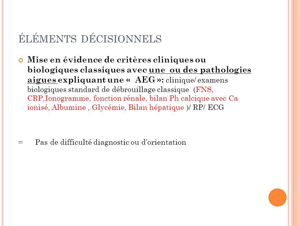 éléments décisionnels