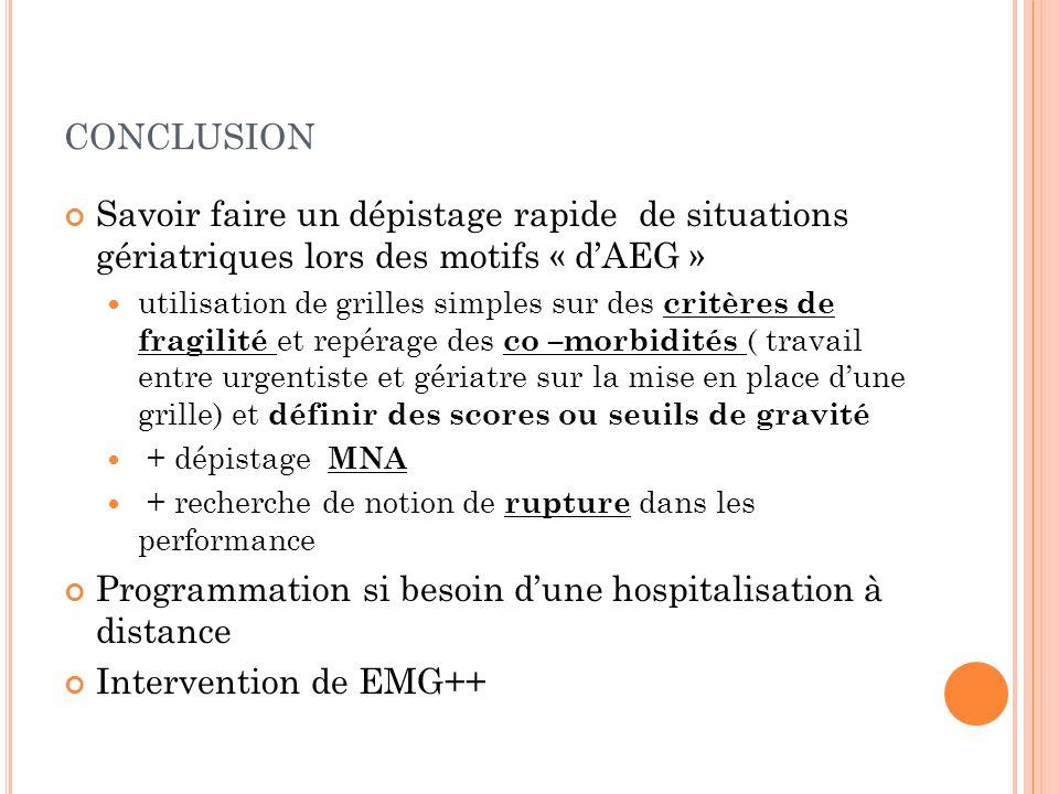 conclusionSavoir faire un dépistage rapide de situations gériatriques lors des motifs « d'AEG »