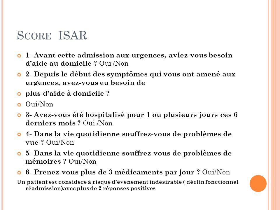 Score ISAR 1- Avant cette admission aux urgences, aviez-vous besoin d'aide au domicile Oui /Non.