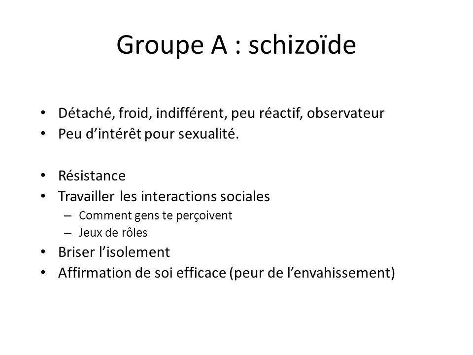 Groupe A : schizoïdeDétaché, froid, indifférent, peu réactif, observateur. Peu d'intérêt pour sexualité.