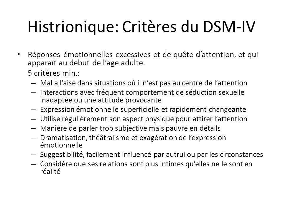 Histrionique: Critères du DSM-IV