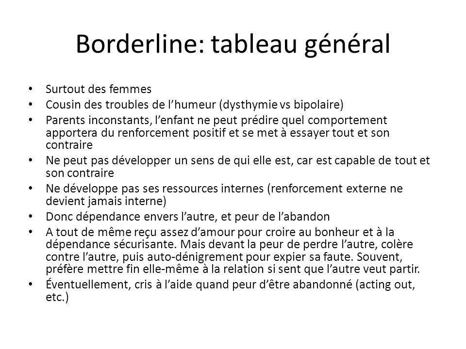Borderline: tableau général