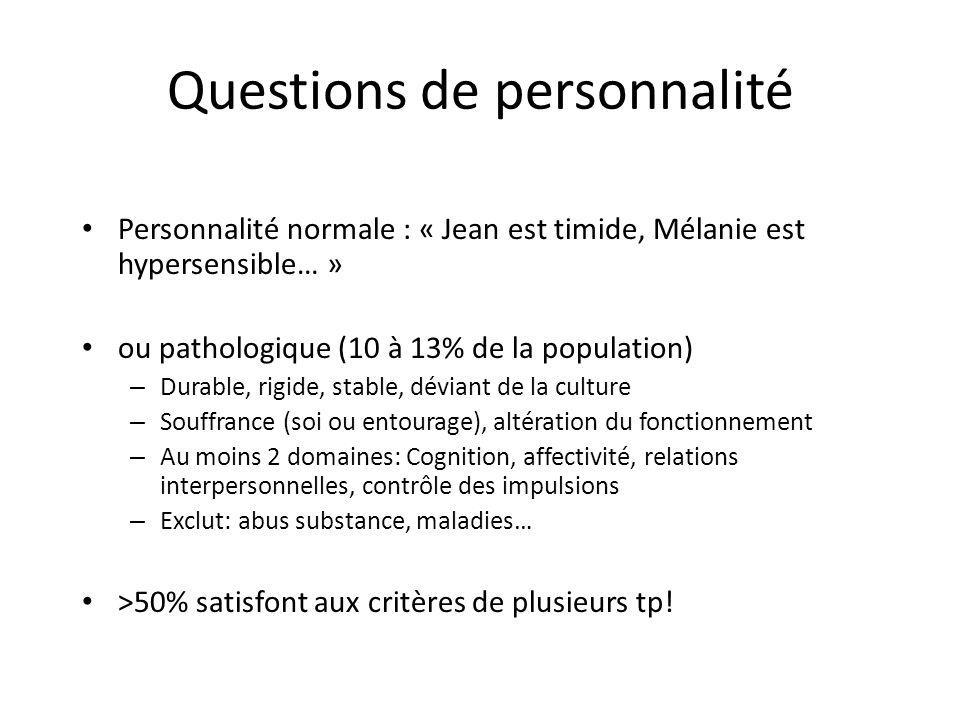 Questions de personnalité