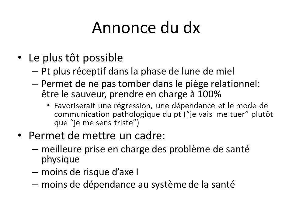 Annonce du dx Le plus tôt possible Permet de mettre un cadre: