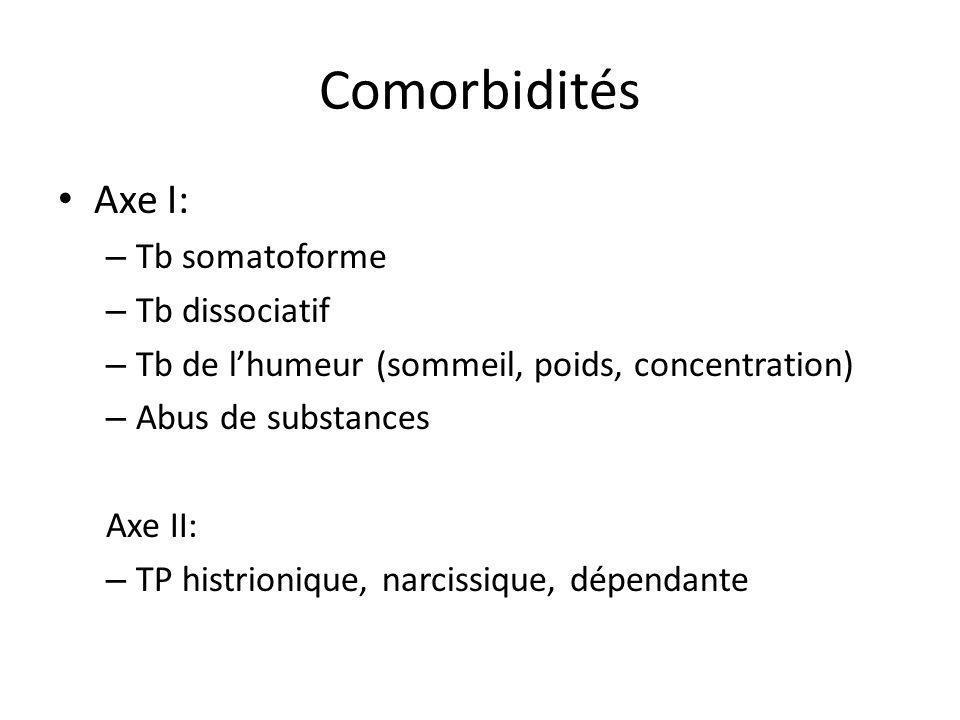 Comorbidités Axe I: Tb somatoforme Tb dissociatif