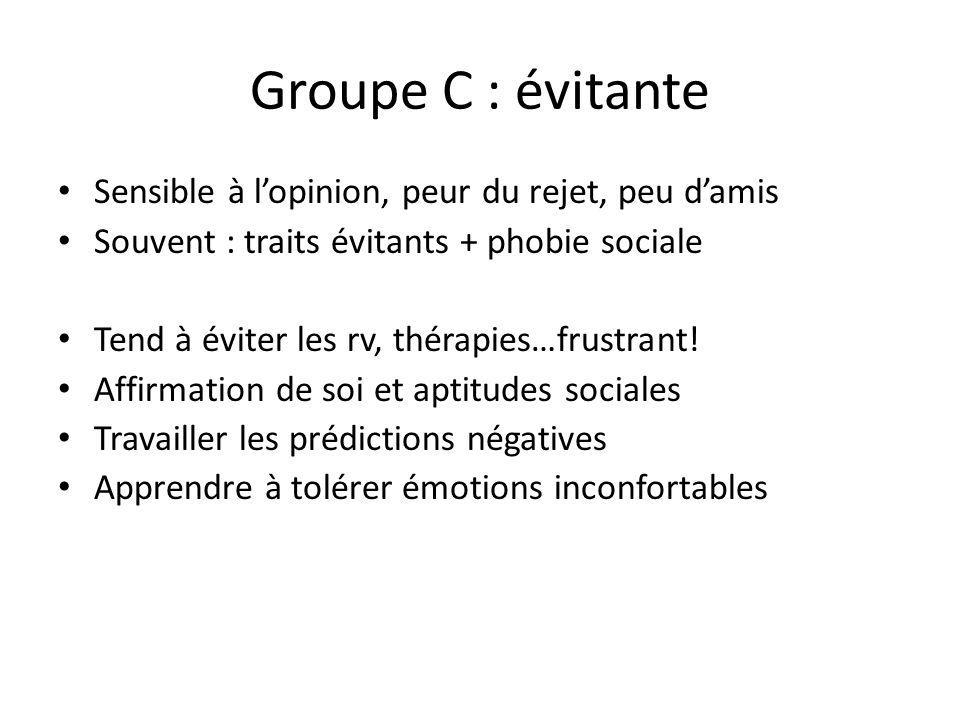 Groupe C : évitante Sensible à l'opinion, peur du rejet, peu d'amis