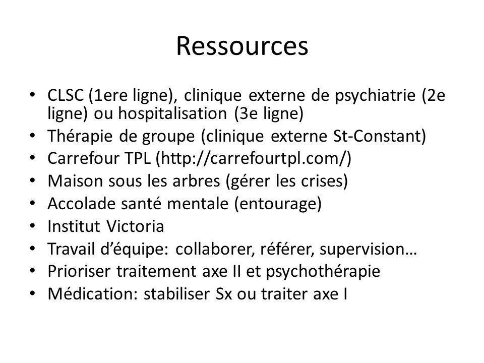 Ressources CLSC (1ere ligne), clinique externe de psychiatrie (2e ligne) ou hospitalisation (3e ligne)