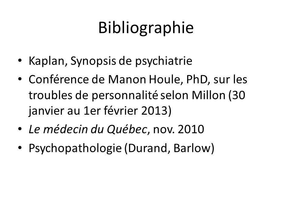 Bibliographie Kaplan, Synopsis de psychiatrie