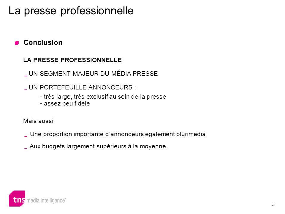 La presse professionnelle