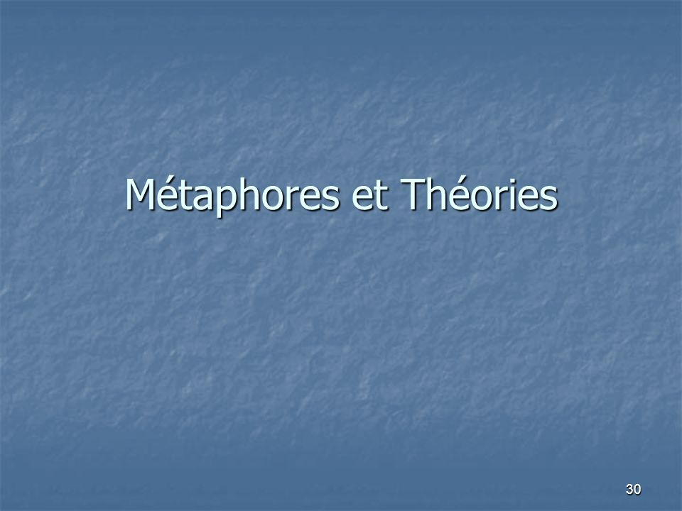 Métaphores et Théories