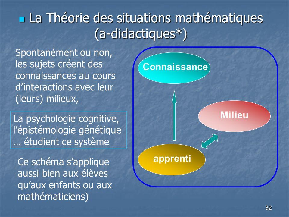 La Théorie des situations mathématiques (a-didactiques*)
