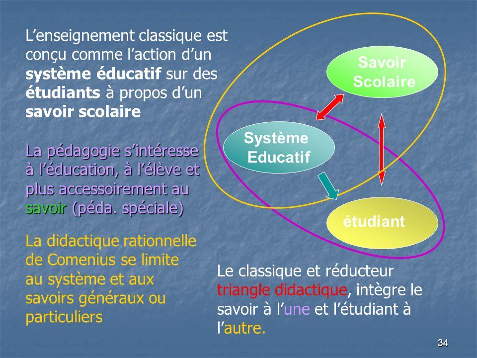 L'enseignement classique est conçu comme l'action d'un système éducatif sur des étudiants à propos d'un savoir scolaire