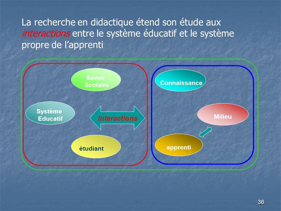 La recherche en didactique étend son étude aux interactions entre le système éducatif et le système propre de l'apprenti