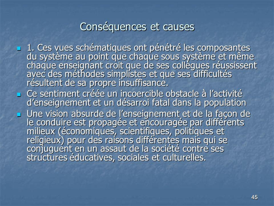 Conséquences et causes