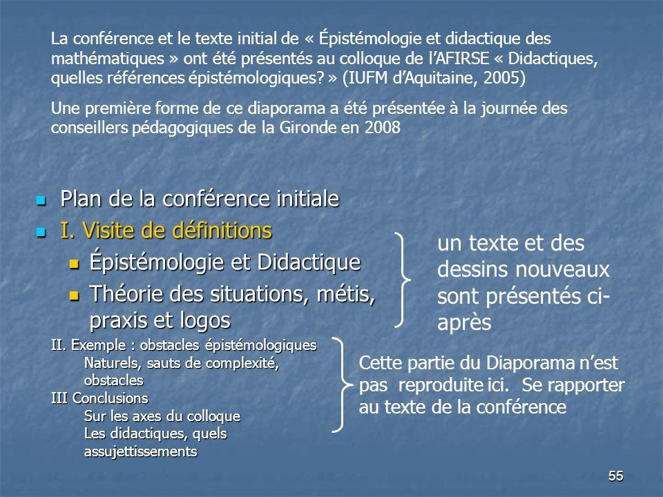 Plan de la conférence initiale I. Visite de définitions