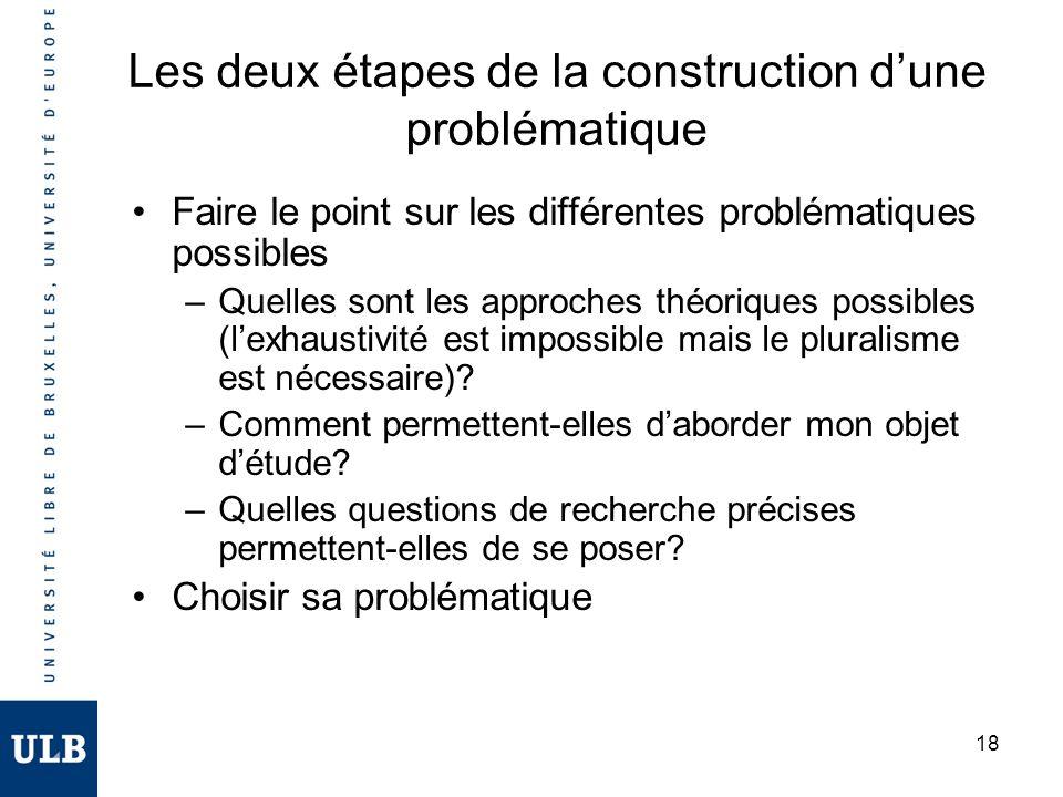 Les deux étapes de la construction d'une problématique