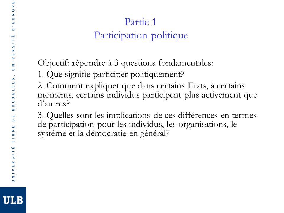 Partie 1 Participation politique